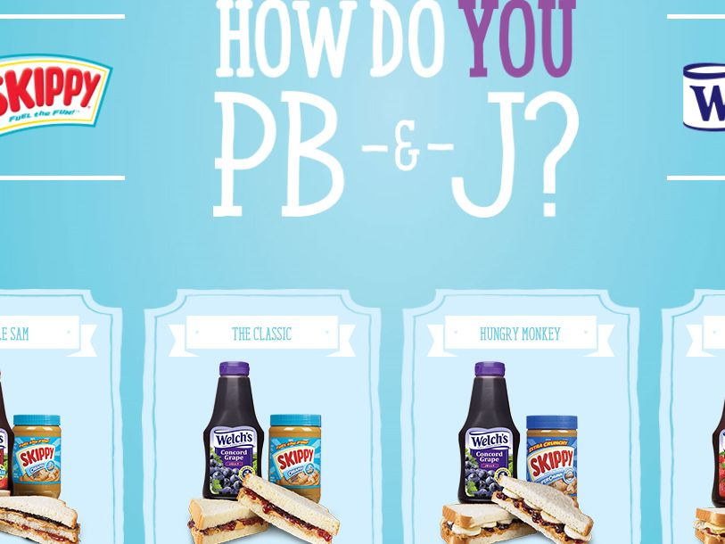 The Welch's and SKIPPY Brand HOW DO YOU PB&J? Sweepstakes
