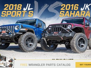 Win a Jeep Rangler